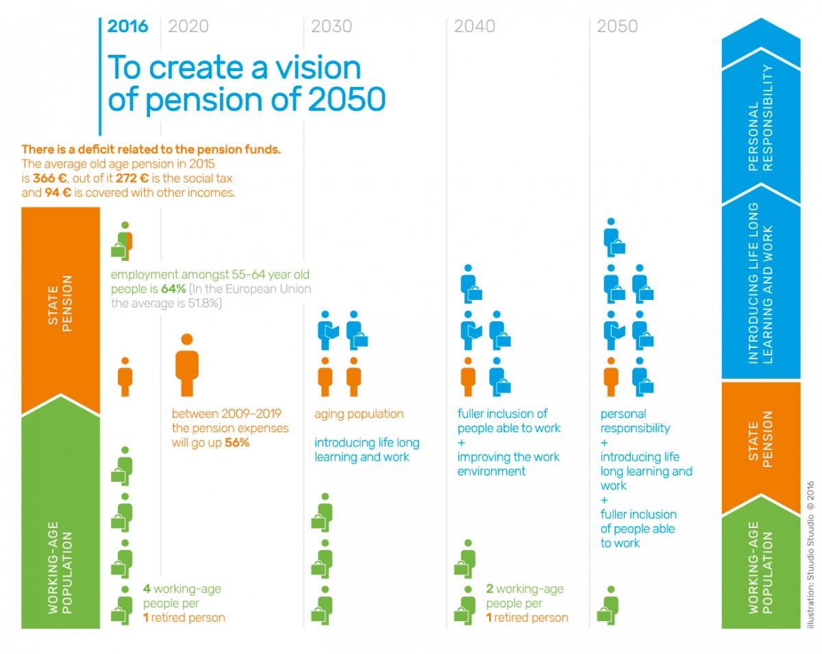 Pension2050_screen_ENG